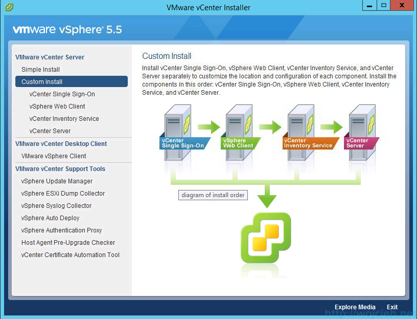vCenter 5.5 on Windows Server 2012 R2 with SQL Server 2014 – Part 3 - 2