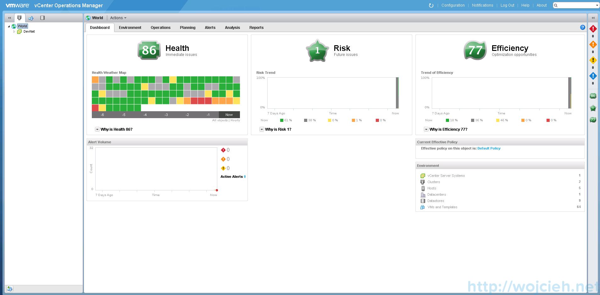 VMware vRealize Operations Manager - Usage 3