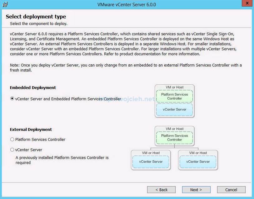 VMware vCenter Server 6 on Windows Server 2012 R2 with Microsoft SQL Server 2014 - Part 3 - 4
