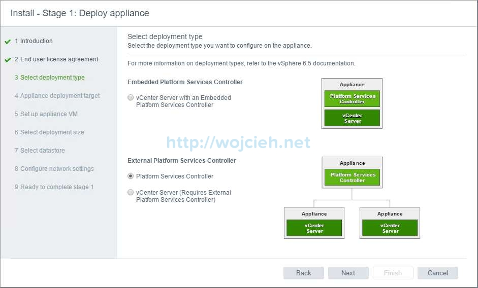 vCenter Server Appliance 6.5 with External Platform Services Controller - 4